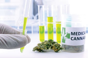 The State of Science in the Cannabis Industry